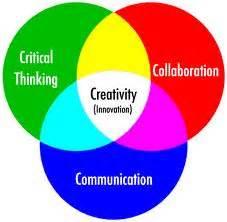 Why do we use critical thinking skills