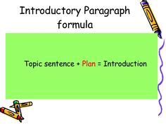 Topic sentence in essay